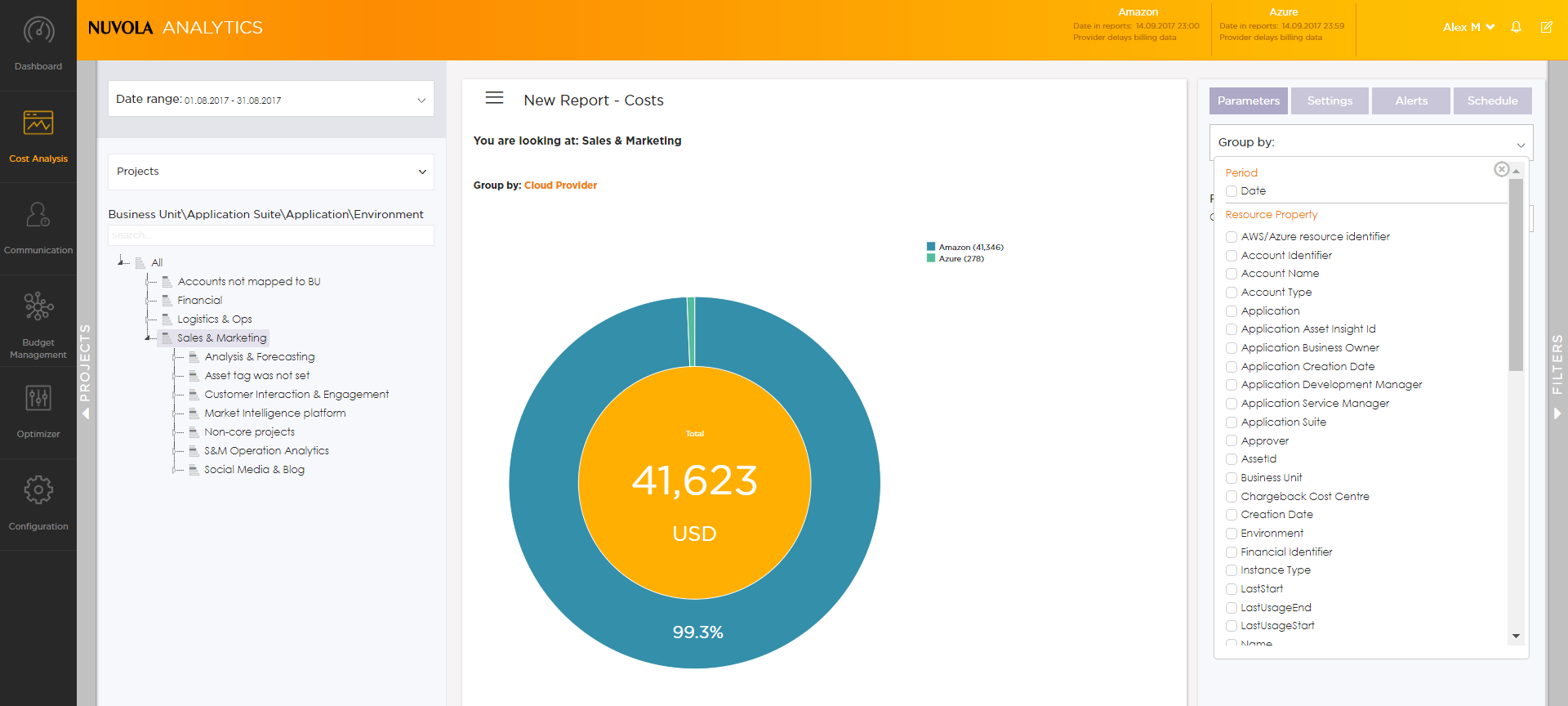 Public Cloud Cost Visualization in Nuvola Analytics